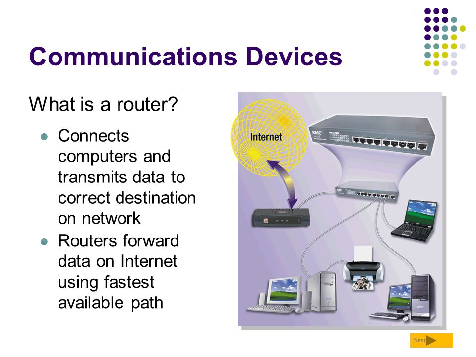 Communications Devices What is a router? Next Connects computers and transmits data to correct destination on network Routers forward data on Internet
