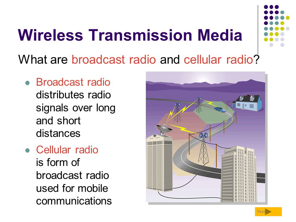 Wireless Transmission Media What are broadcast radio and cellular radio? Next Broadcast radio distributes radio signals over long and short distances