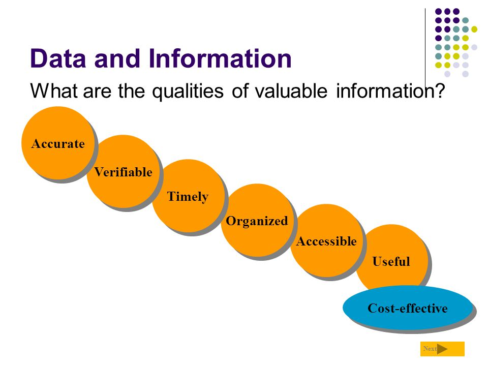 Data and Information What are the qualities of valuable information? Next Useful Accessible Organized Timely Verifiable Accurate Cost-effective