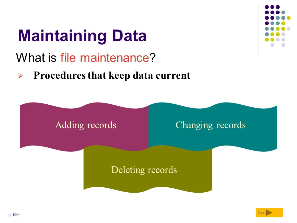 Maintaining Data What is file maintenance? p. 520 Next Changing recordsAdding records Deleting records  Procedures that keep data current