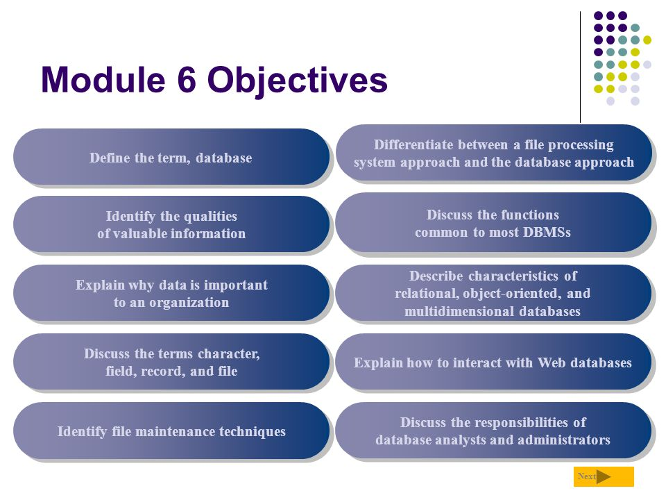 Module 6 Objectives Next Discuss the functions common to most DBMSs Identify the qualities of valuable information Explain why data is important to an