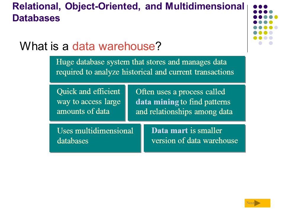 Relational, Object-Oriented, and Multidimensional Databases What is a data warehouse? Next Data mart is smaller version of data warehouse Uses multidi