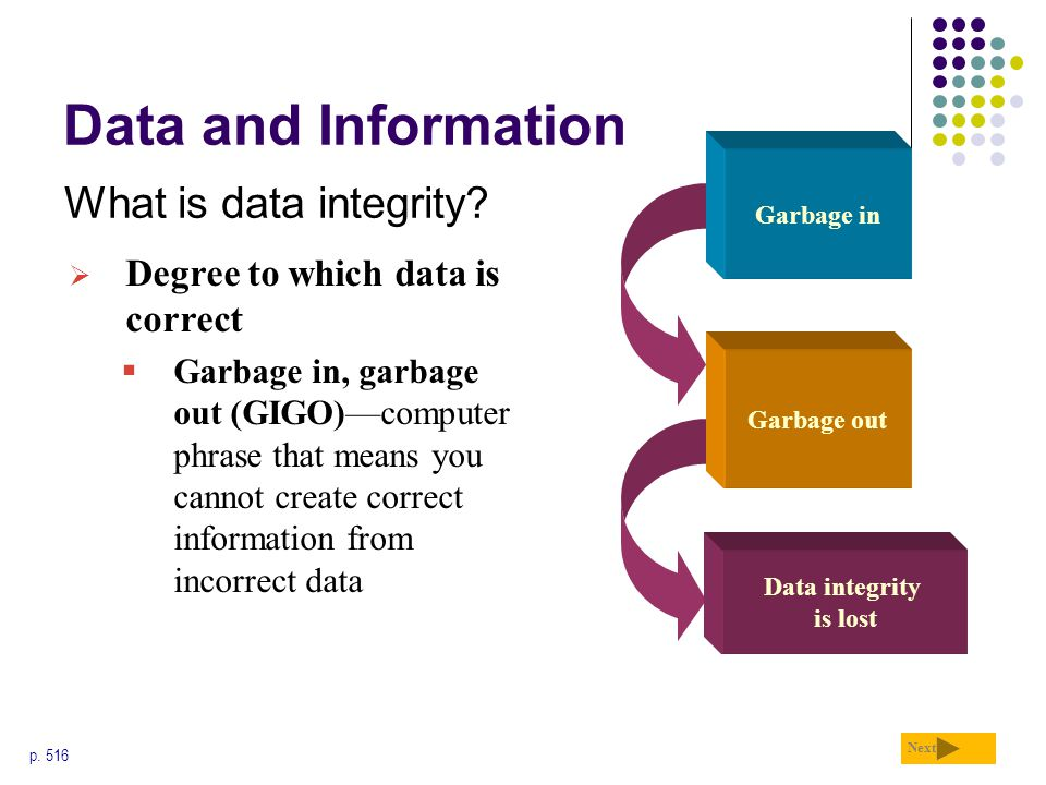 Data and Information What is data integrity? p. 516 Next  Degree to which data is correct  Garbage in, garbage out (GIGO)—computer phrase that means