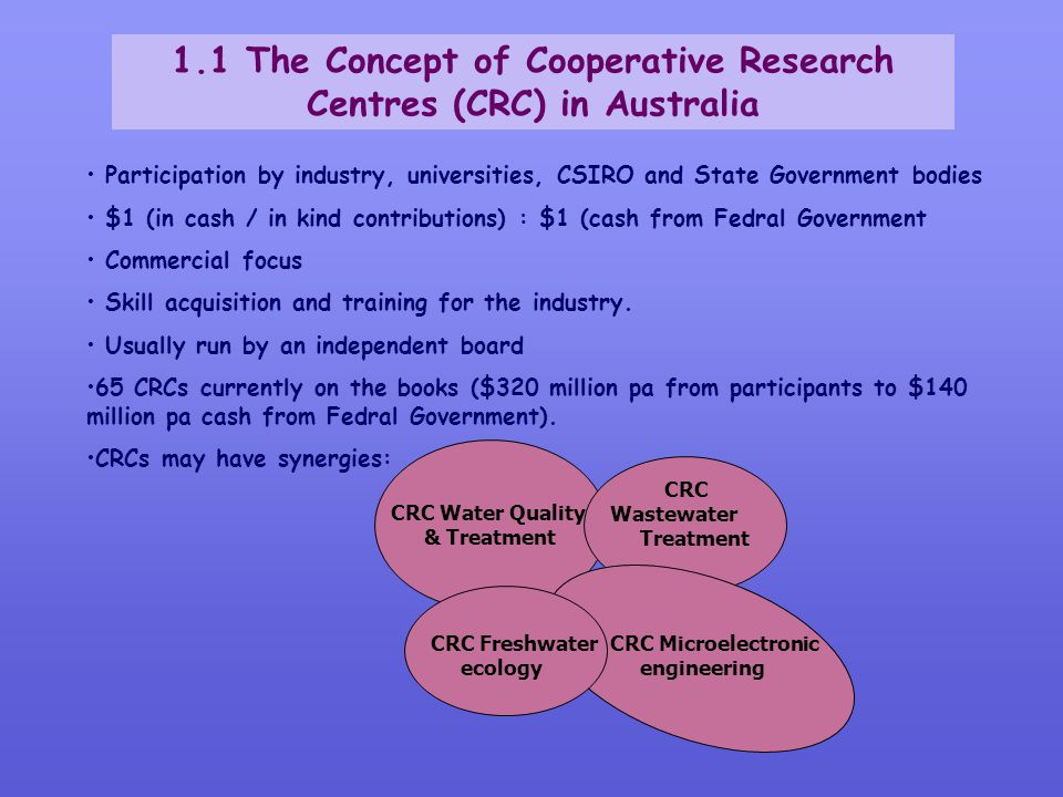 1.1 The Concept of Cooperative Research Centres (CRC) in Australia Participation by industry, universities, CSIRO and State Government bodies $1 (in c