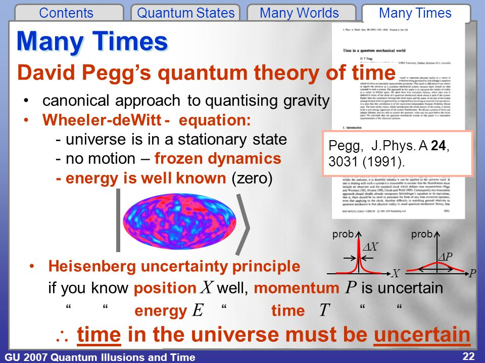 GU 2007 Quantum Illusions and Time Contents Quantum States Many Worlds Many Times 22 Many Times Pegg, J.Phys.