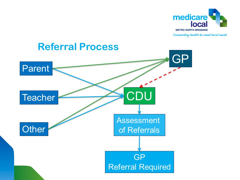 In Summary GP input into OPD processes has made a difference to waiting lists Electronic communication between OPD and GP has streamlined processes This project has assisted with ongoing service planning