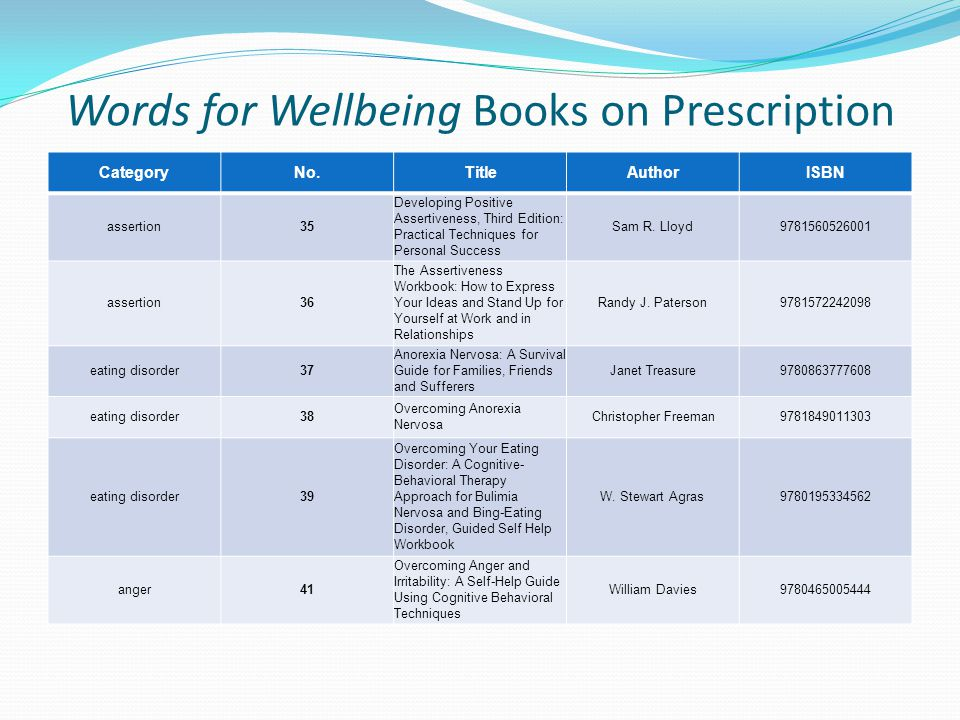 Words for Wellbeing Books on Prescription CategoryNo.TitleAuthorISBN assertion35 Developing Positive Assertiveness, Third Edition: Practical Techniques for Personal Success Sam R.