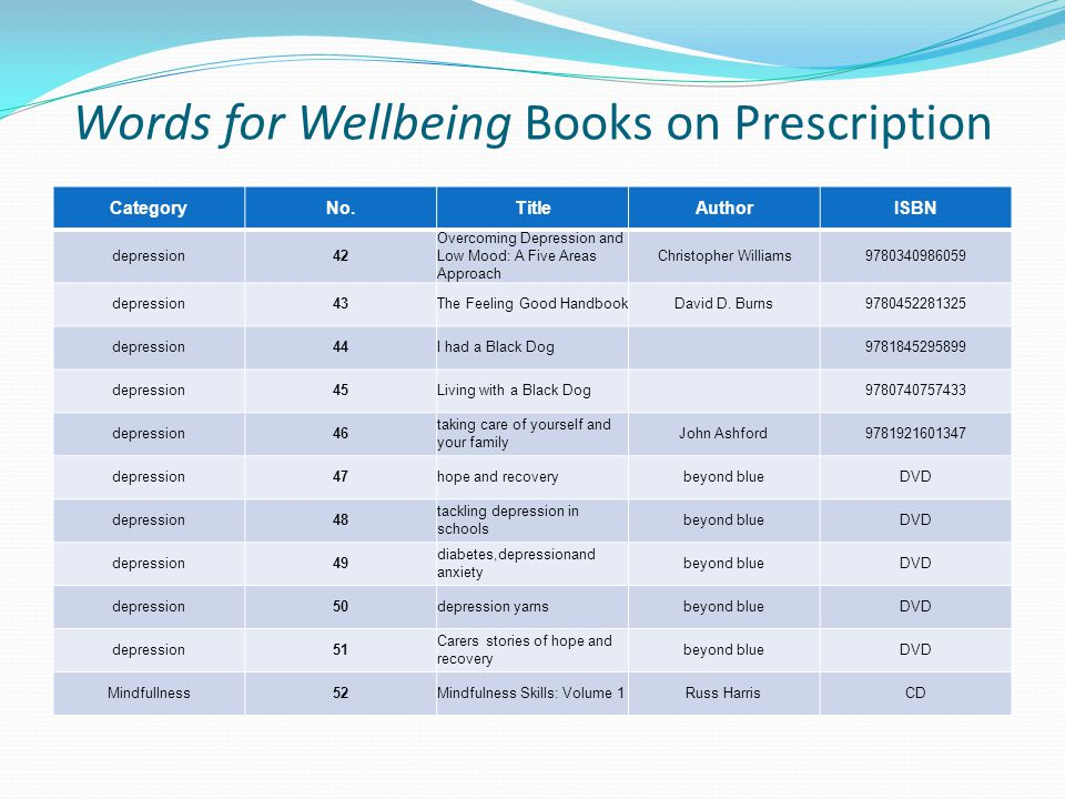 Words for Wellbeing Books on Prescription CategoryNo.TitleAuthorISBN depression42 Overcoming Depression and Low Mood: A Five Areas Approach Christopher Williams9780340986059 depression43The Feeling Good HandbookDavid D.