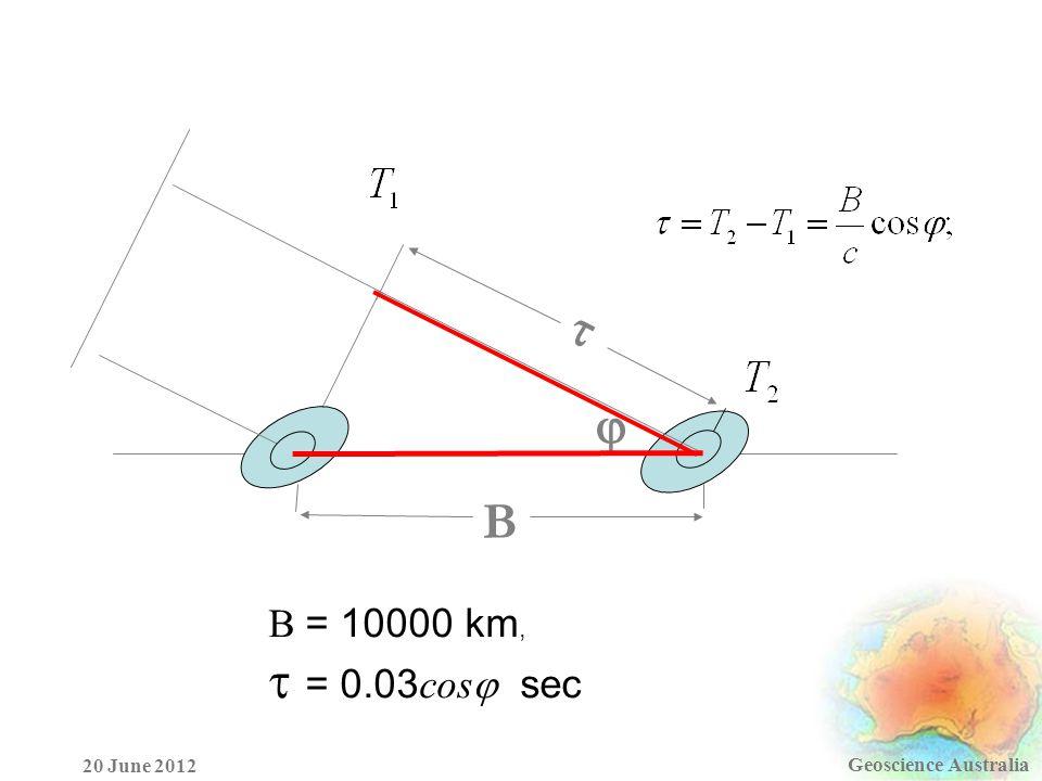 Geoscience Australia 20 June 2012 B   B = 10000 km,  = 0.03 cos  sec