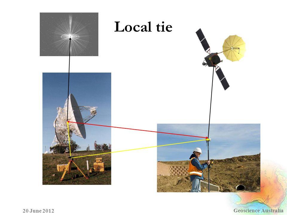 Local tie Geoscience Australia 20 June 2012