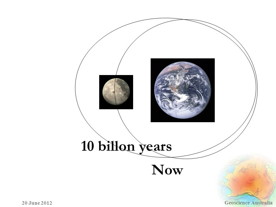 Geoscience Australia 20 June 2012 Now 10 billon years