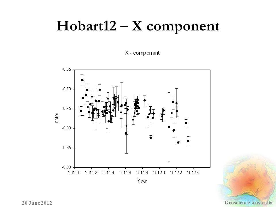 Hobart12 – X component Geoscience Australia 20 June 2012