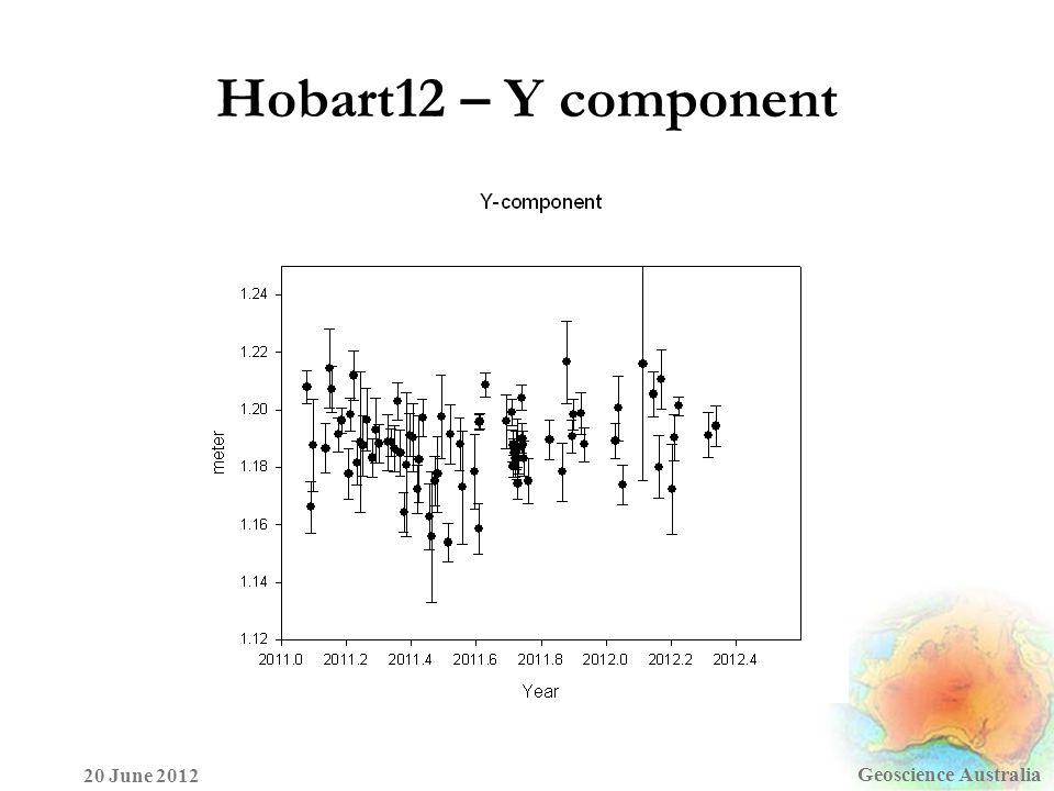 Hobart12 – Y component Geoscience Australia 20 June 2012