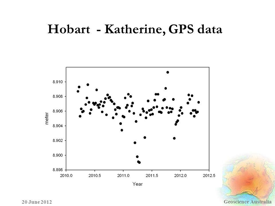 Hobart - Katherine, GPS data Geoscience Australia 20 June 2012