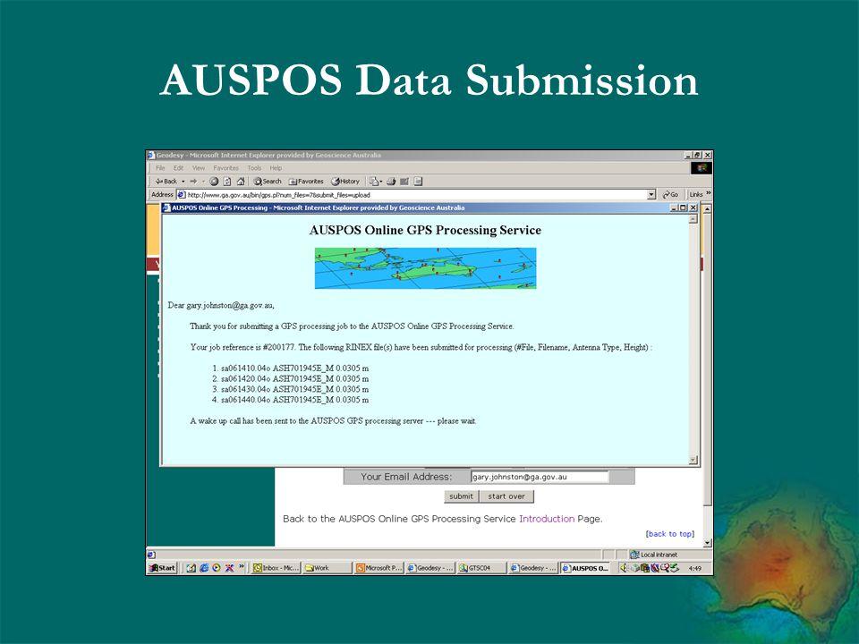 AUSPOS Data Submission