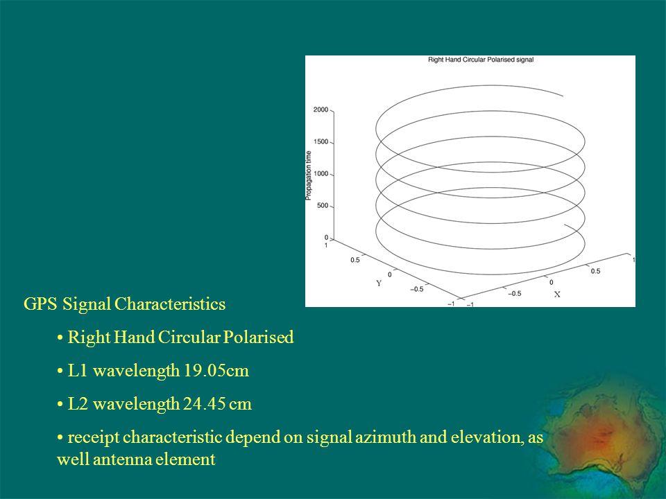 GPS Signal Characteristics Right Hand Circular Polarised L1 wavelength 19.05cm L2 wavelength 24.45 cm receipt characteristic depend on signal azimuth