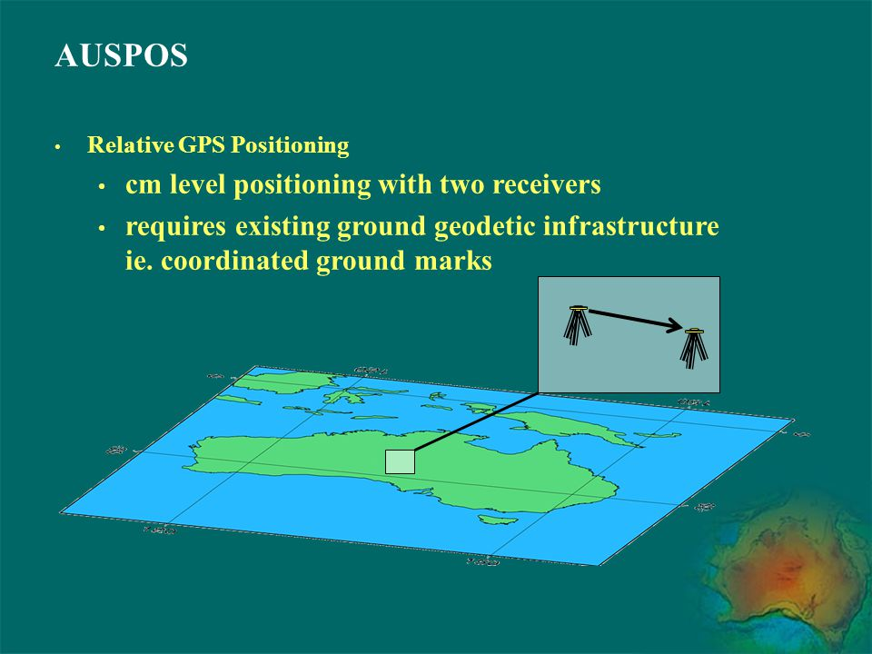 Geodetic GPS Errors and Modelling Issues Satellite and Receiver Clock Error can be eliminated by double difference GPS receiver clock error example :- Cocos Island Receiver Clock (AOA SNR-12 ACT)