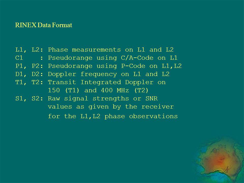 RINEX Data Format L1, L2: Phase measurements on L1 and L2 C1 : Pseudorange using C/A-Code on L1 P1, P2: Pseudorange using P-Code on L1,L2 D1, D2: Dopp