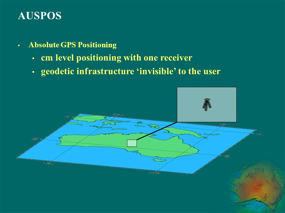 AUSPOS Absolute GPS Positioning cm level positioning with one receiver geodetic infrastructure 'invisible' to the user