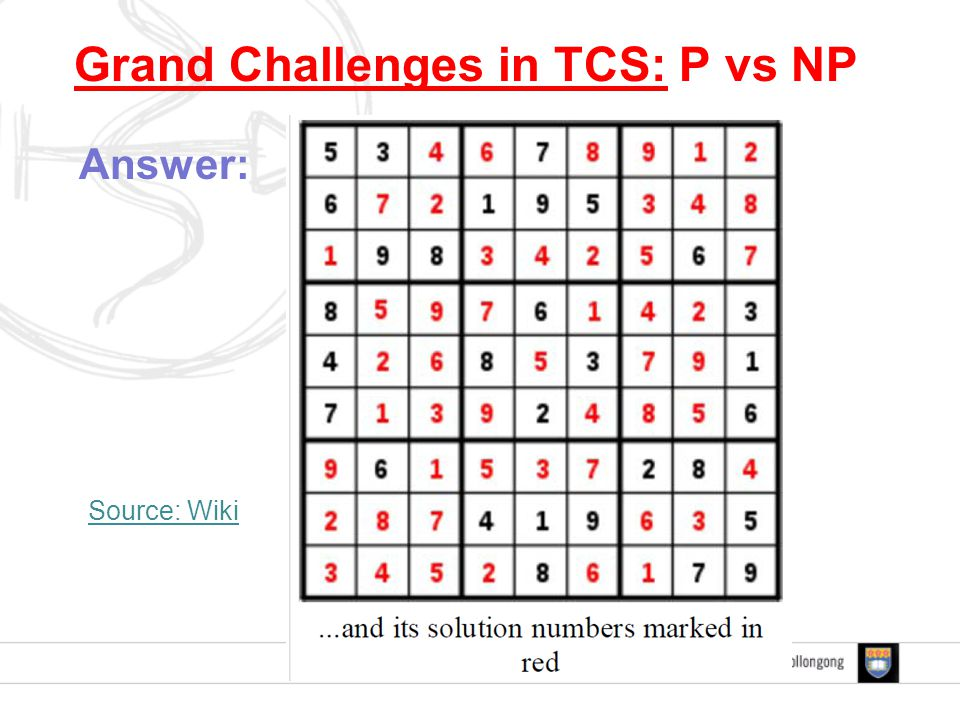 Answer: Source: Wiki Grand Challenges in TCS: P vs NP