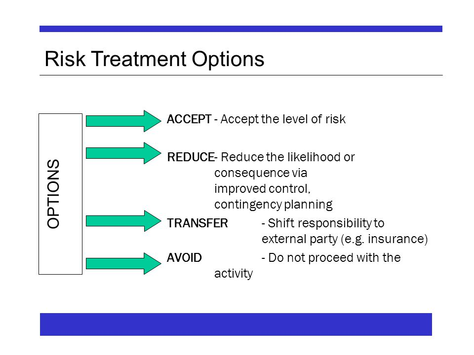 Risk Treatment Options ACCEPT - Accept the level of risk REDUCE- Reduce the likelihood or consequence via improved control, contingency planning TRANSFER- Shift responsibility to external party (e.g.