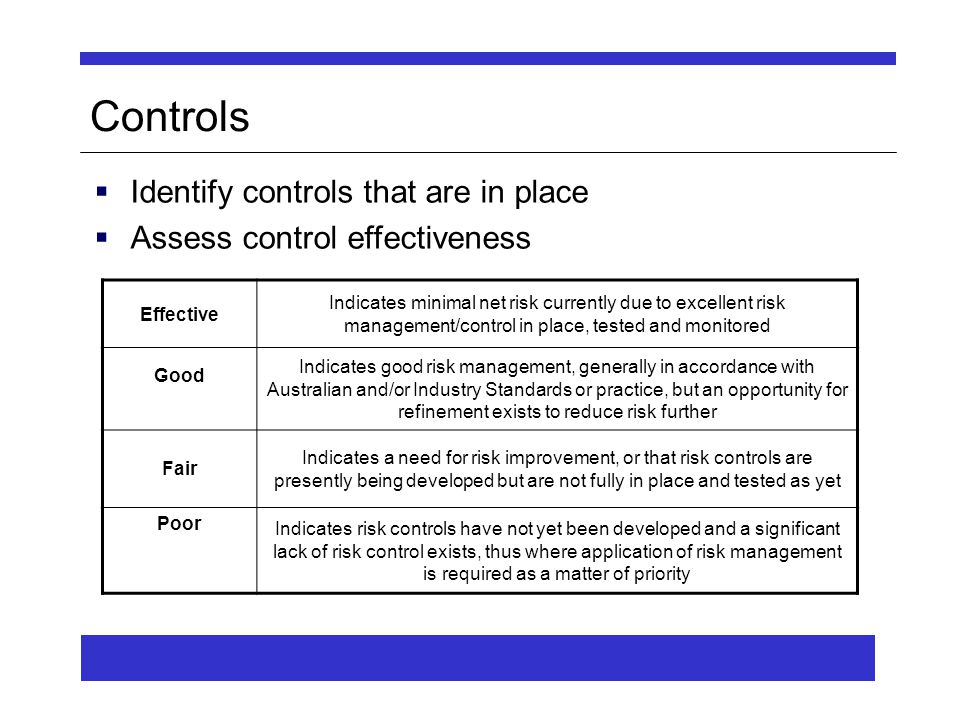 Controls  Identify controls that are in place  Assess control effectiveness Effective Indicates minimal net risk currently due to excellent risk management/control in place, tested and monitored Good Indicates good risk management, generally in accordance with Australian and/or Industry Standards or practice, but an opportunity for refinement exists to reduce risk further Fair Indicates a need for risk improvement, or that risk controls are presently being developed but are not fully in place and tested as yet Poor Indicates risk controls have not yet been developed and a significant lack of risk control exists, thus where application of risk management is required as a matter of priority