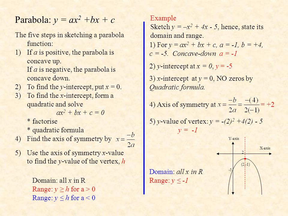Parabola: y = ax 2 +bx + c The five steps in sketching a parabola function: 1)If a is positive, the parabola is concave up.
