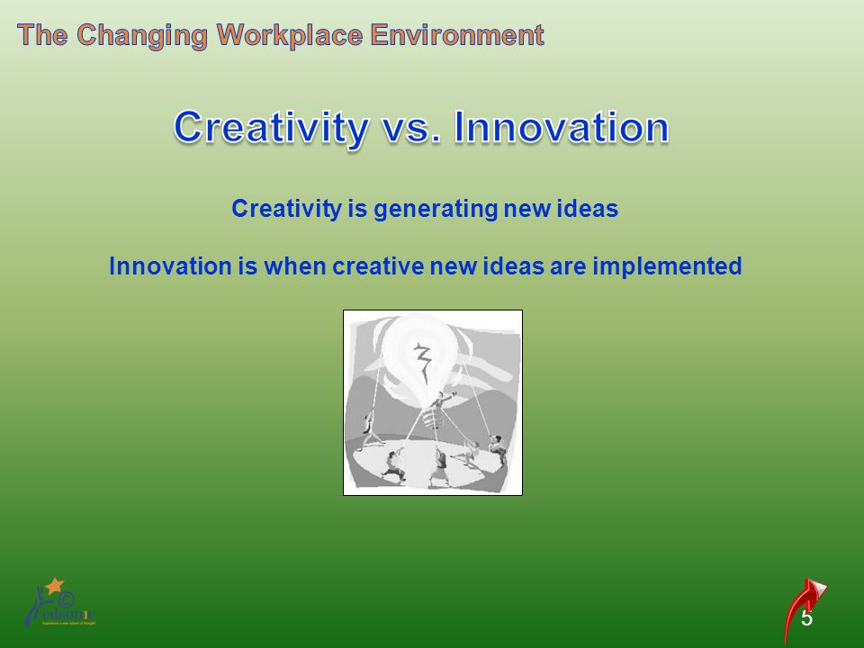 5 Creativity is generating new ideas Innovation is when creative new ideas are implemented