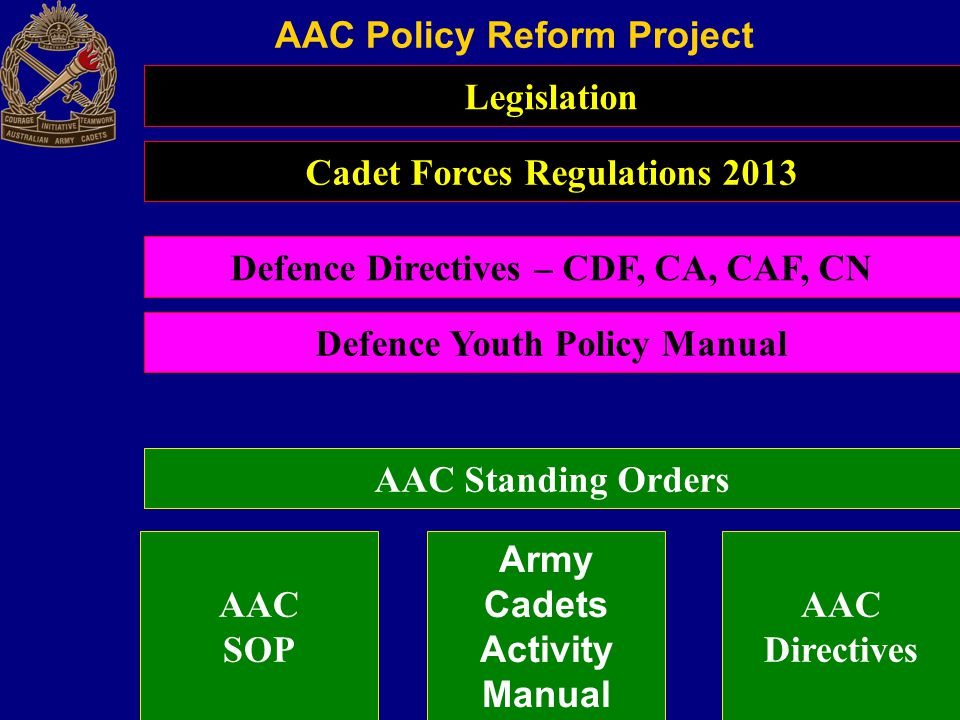 AAC Policy Reform Project Legislation Defence Directives – CDF, CA, CAF, CN Defence Youth Policy Manual AAC Standing Orders AAC SOP Army Cadets Activi