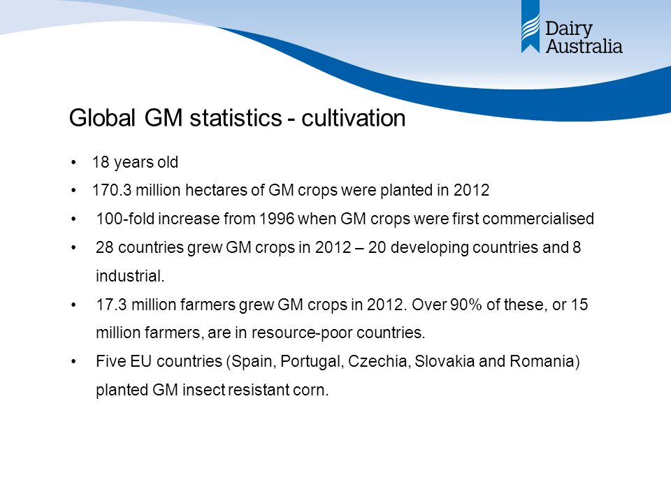 Global GM statistics - cultivation 18 years old 170.3 million hectares of GM crops were planted in 2012 100-fold increase from 1996 when GM crops were first commercialised 28 countries grew GM crops in 2012 – 20 developing countries and 8 industrial.