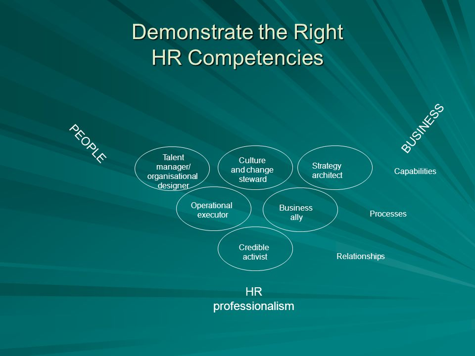 Demonstrate the Right HR Competencies PEOPLE BUSINESS HR professionalism Talent manager/ organisational designer Culture and change steward Strategy architect Operational executor Business ally Credible activist Capabilities Processes Relationships
