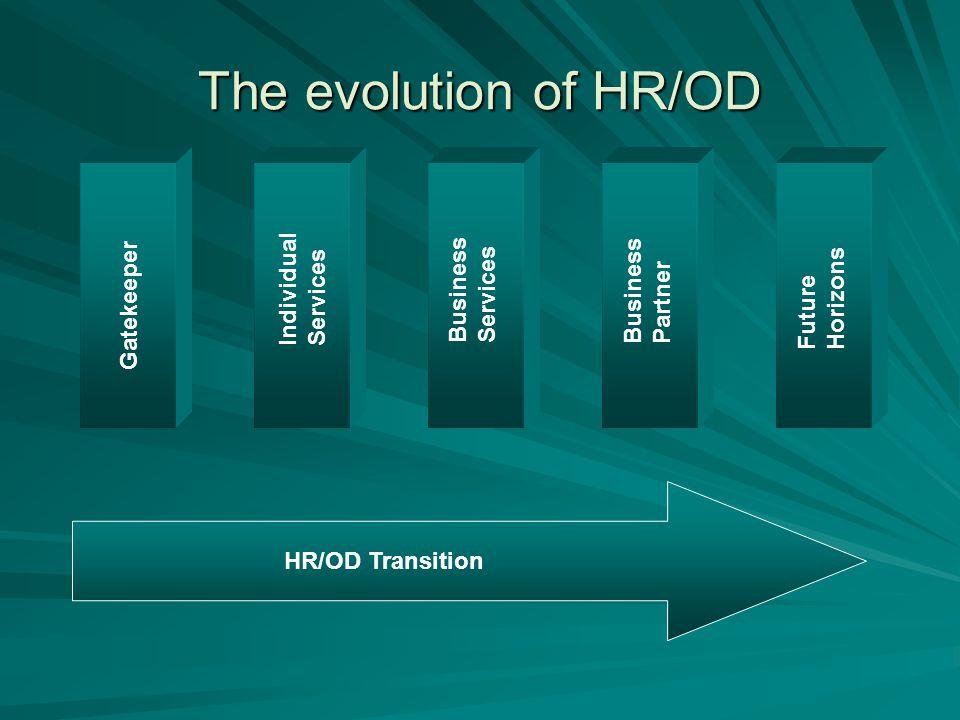 The evolution of HR/OD IndividualServices Gatekeeper BusinessServices BusinessPartner FutureHorizons HR/OD Transition