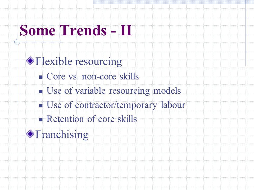 Some Trends - II Flexible resourcing Core vs.