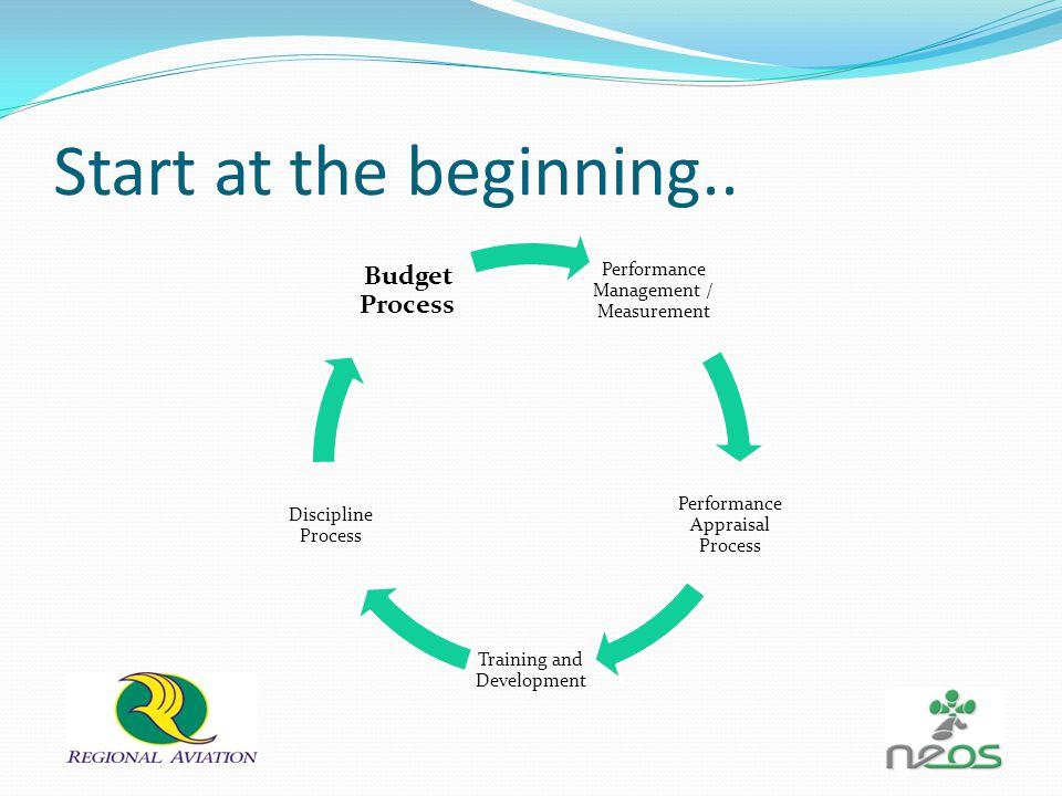 Start at the beginning.. Performance Management / Measurement Performance Appraisal Process Training and Development Discipline Process Budget Process