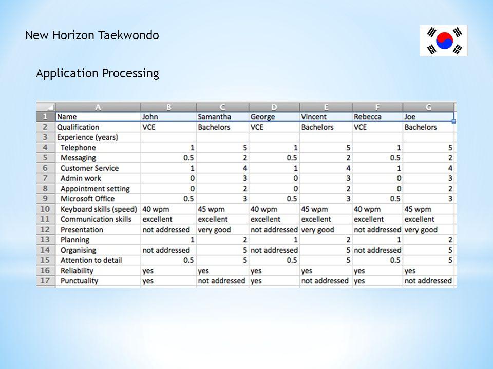 New Horizon Taekwondo Application Processing