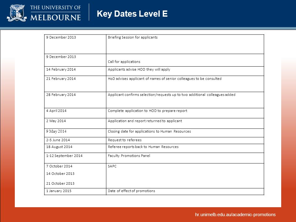 Key Dates Level E hr.unimelb.edu.au/academic-promotions 9 December 2013Briefing Session for applicants 9 December 2013 Call for applications 14 February 2014Applicants advise HOD they will apply 21 February 2014HoD advises applicant of names of senior colleagues to be consulted 28 February 2014Applicant confirms selection/requests up to two additional colleagues added 4 April 2014Complete application to HOD to prepare report 2 May 2014Application and report returned to applicant 9 May 2014 Closing date for applications to Human Resources 2-5 June 2014Request to referees 18 August 2014Referee reports back to Human Resources 1-12 September 2014Faculty Promotions Panel 7 October 2014 14 October 2013 21 October 2013 SAPC 1 January 2015Date of effect of promotions