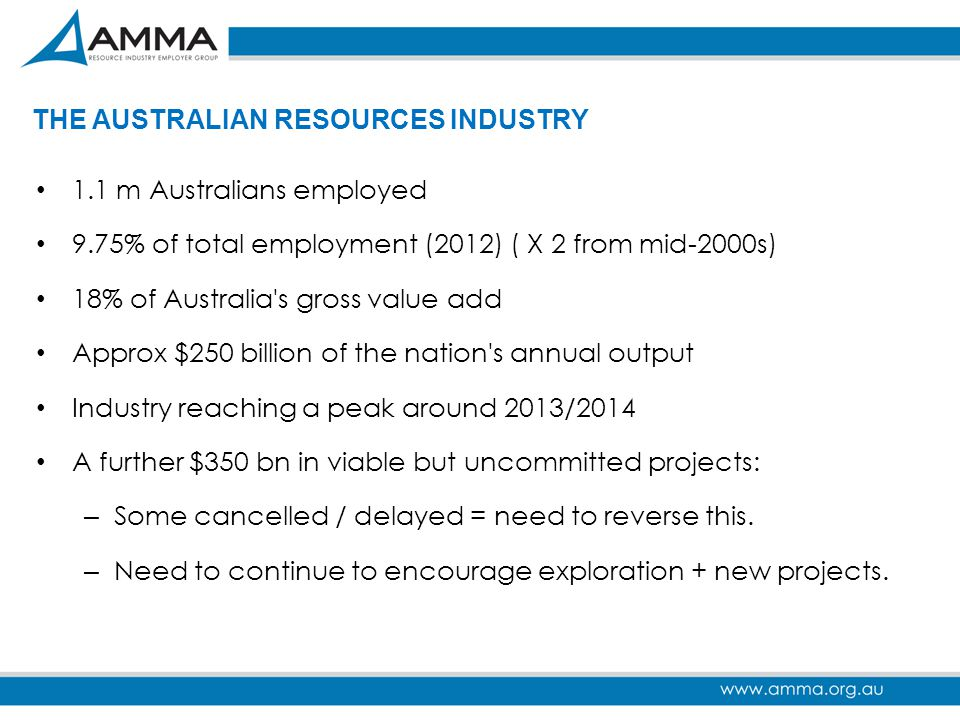 THE AUSTRALIAN RESOURCES INDUSTRY 1.1 m Australians employed 9.75% of total employment (2012) ( X 2 from mid-2000s) 18% of Australia's gross value add