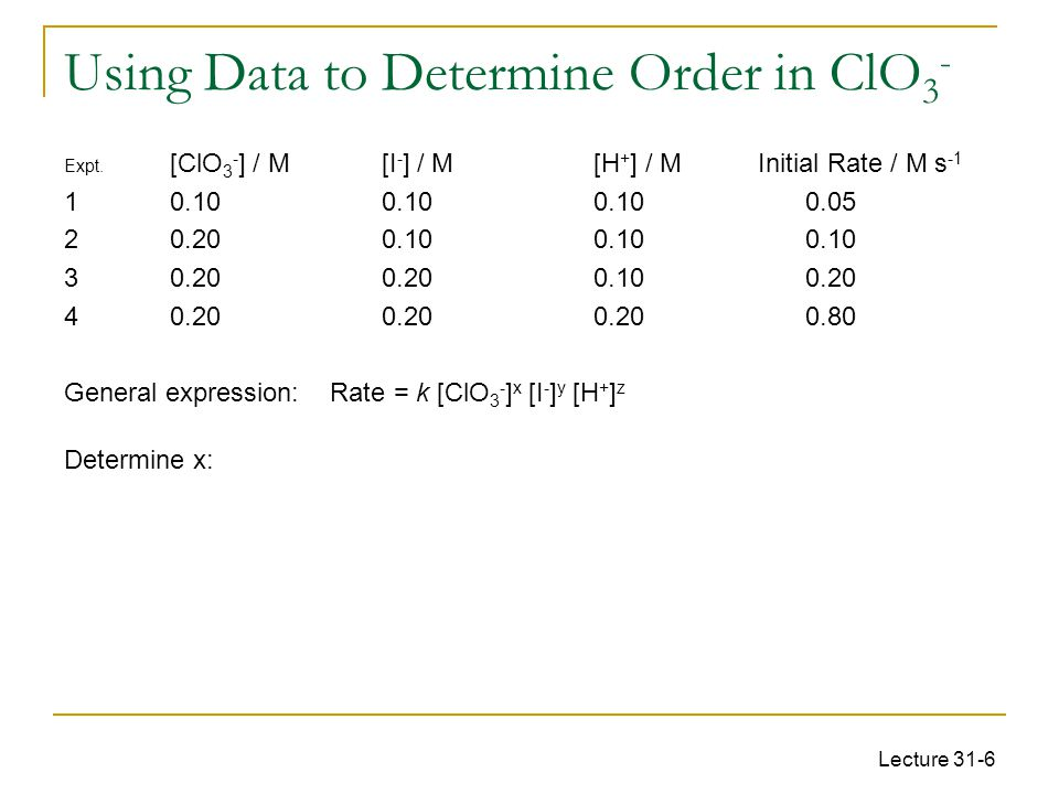 Lecture 31-6 Using Data to Determine Order in ClO 3 - Expt. [ClO 3 - ] / M[I - ] / M[H + ] / M Initial Rate / M s -1 10.100.100.100.05 20.200.100.100.