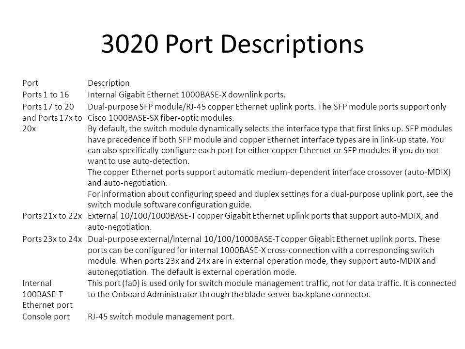 3020 Port Descriptions PortDescription Ports 1 to 16Internal Gigabit Ethernet 1000BASE-X downlink ports. Ports 17 to 20 and Ports 17x to 20x Dual-purp