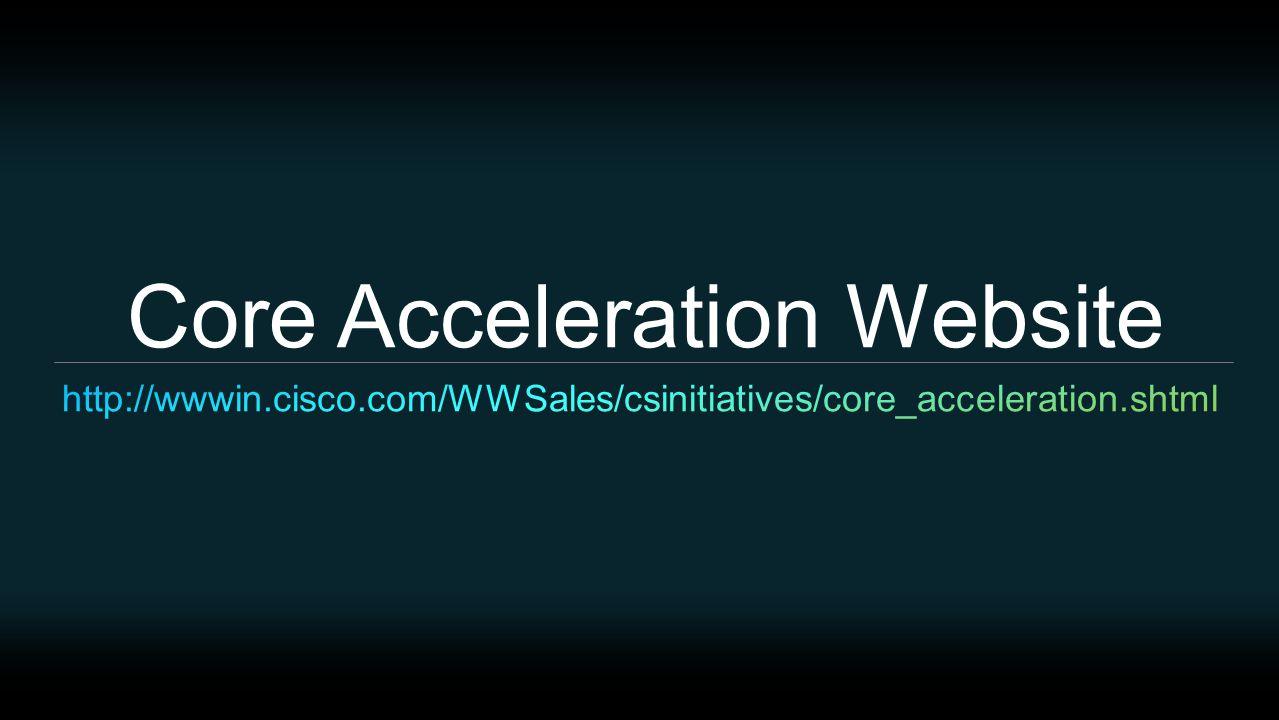 Core Acceleration Website