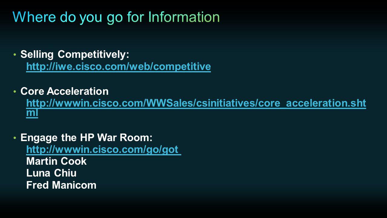 Selling Competitively: http://iwe.cisco.com/web/competitive Core Acceleration http://wwwin.cisco.com/WWSales/csinitiatives/core_acceleration.sht ml Engage the HP War Room: http://wwwin.cisco.com/go/got Martin Cook Luna Chiu Fred Manicom