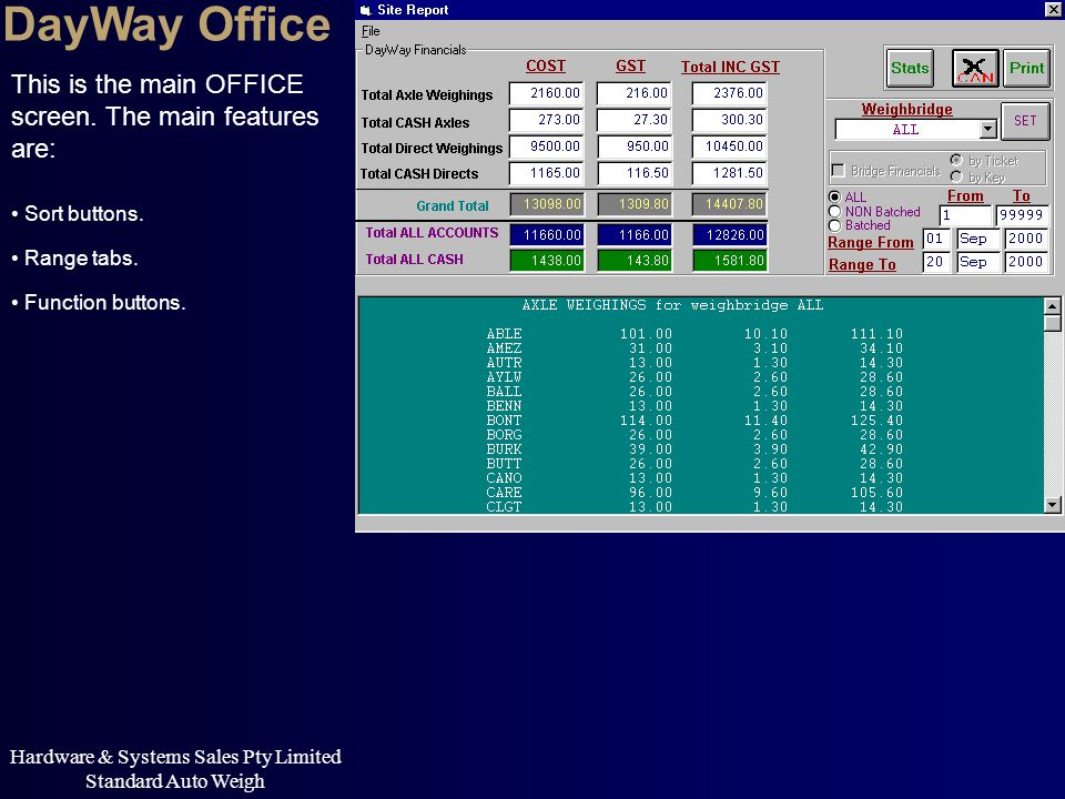 Hardware & Systems Sales Pty Limited Standard Auto Weigh DayWay Office This is the main OFFICE screen. The main features are: Sort buttons. Range tabs