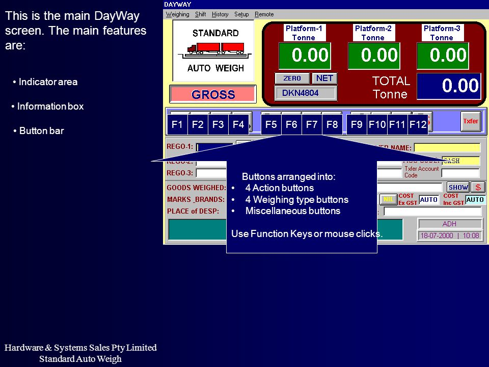 This is the main DayWay screen. The main features are: Indicator area Information box Button bar Buttons arranged into: 4 Action buttons 4 Weighing ty