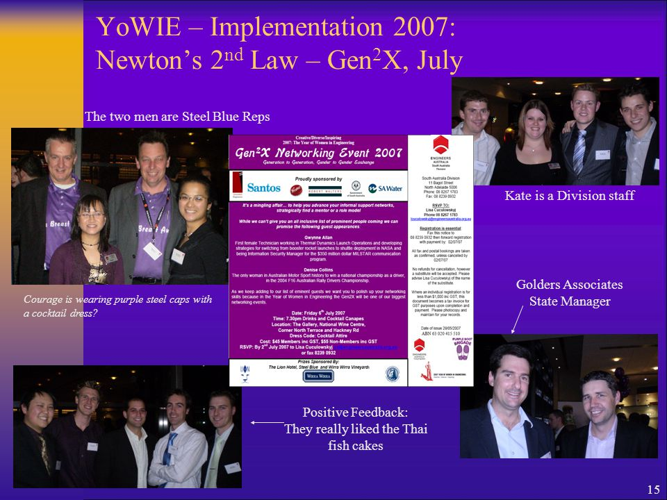 15 YoWIE – Implementation 2007: Newton's 2 nd Law – Gen 2 X, July Golders Associates State Manager The two men are Steel Blue Reps Courage is wearing
