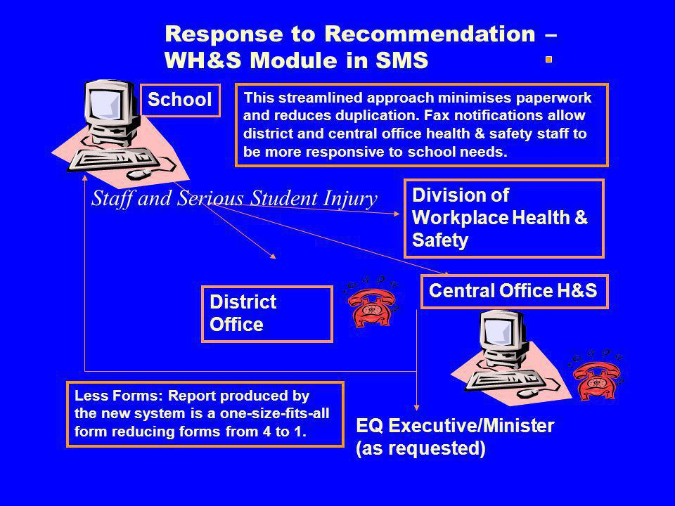 School District Office Central Office H&S EQ Executive/Minister (as requested) Division of Workplace Health & Safety Staff and Serious Student Injury This streamlined approach minimises paperwork and reduces duplication.