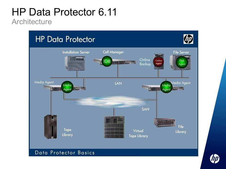 HP Data Protector 6.11 Architecture