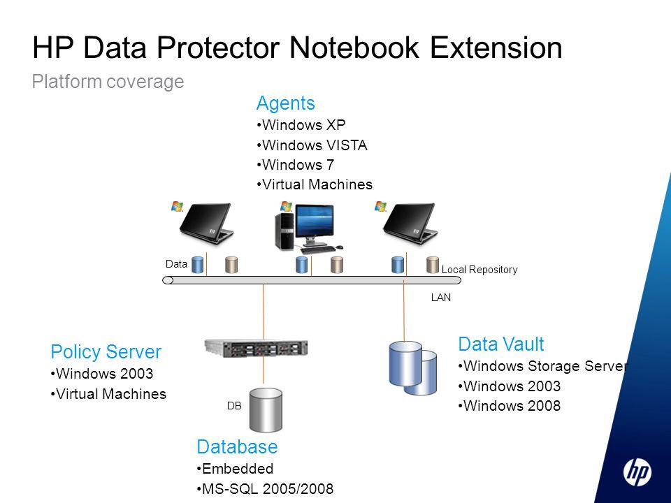 HP Data Protector Notebook Extension Platform coverage Agents Windows XP Windows VISTA Windows 7 Virtual Machines LAN DB Local Repository Data Data Va