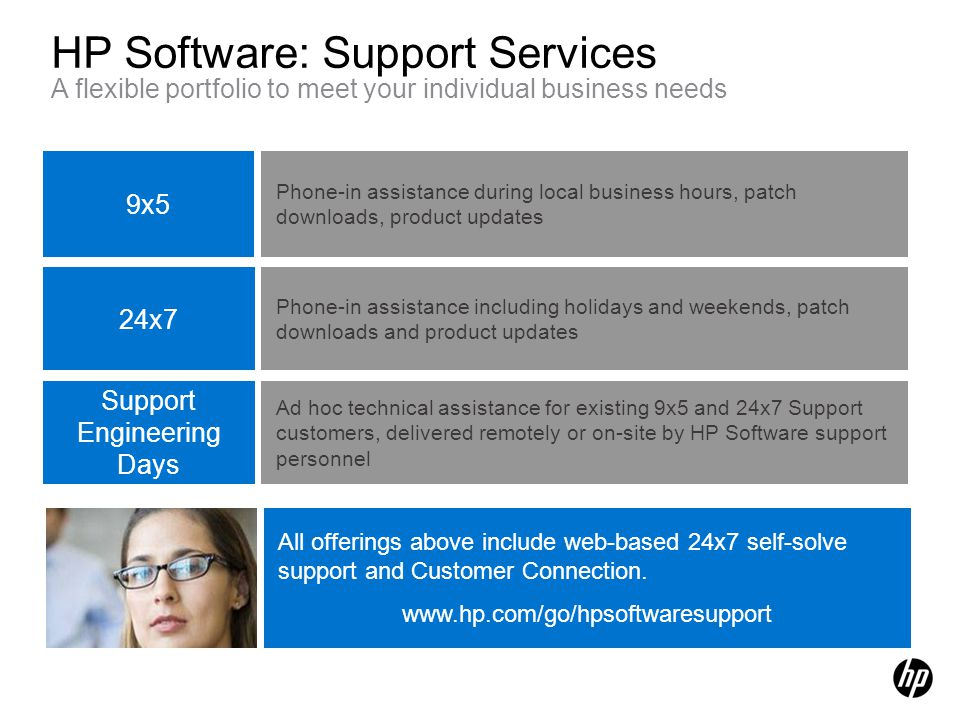 9x5 Phone-in assistance during local business hours, patch downloads, product updates 24x7 Phone-in assistance including holidays and weekends, patch