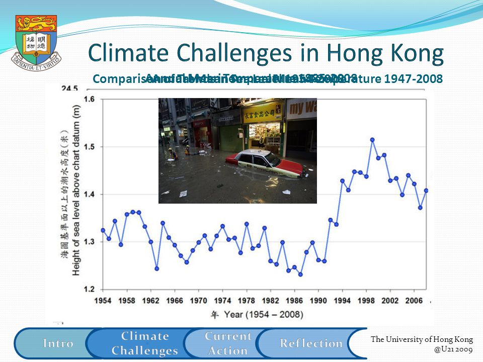 Major Programs to Combat Climate Change Based on 2005, reduce energy intensity for at least 25% by 2030 The University of Hong Kong @U21 2009 Target Transport Building operation Power Generation Energy Efficiency Project Energy-cum- carbon Audit Projects