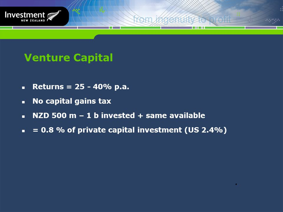 Venture Capital Returns = 25 - 40% p.a.